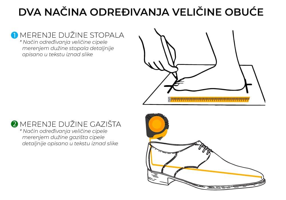 Određivanje veličine obuće